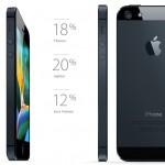 iphone-5-tasarim