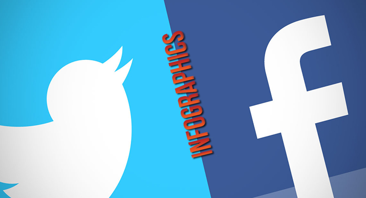 facebook-twitter-farkları